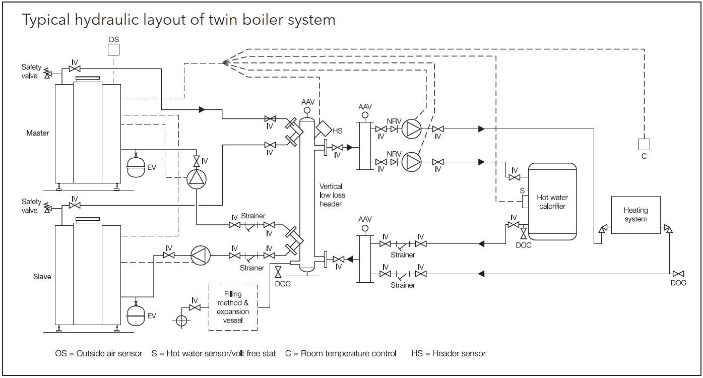 Схема подключения к конденсационному котлу